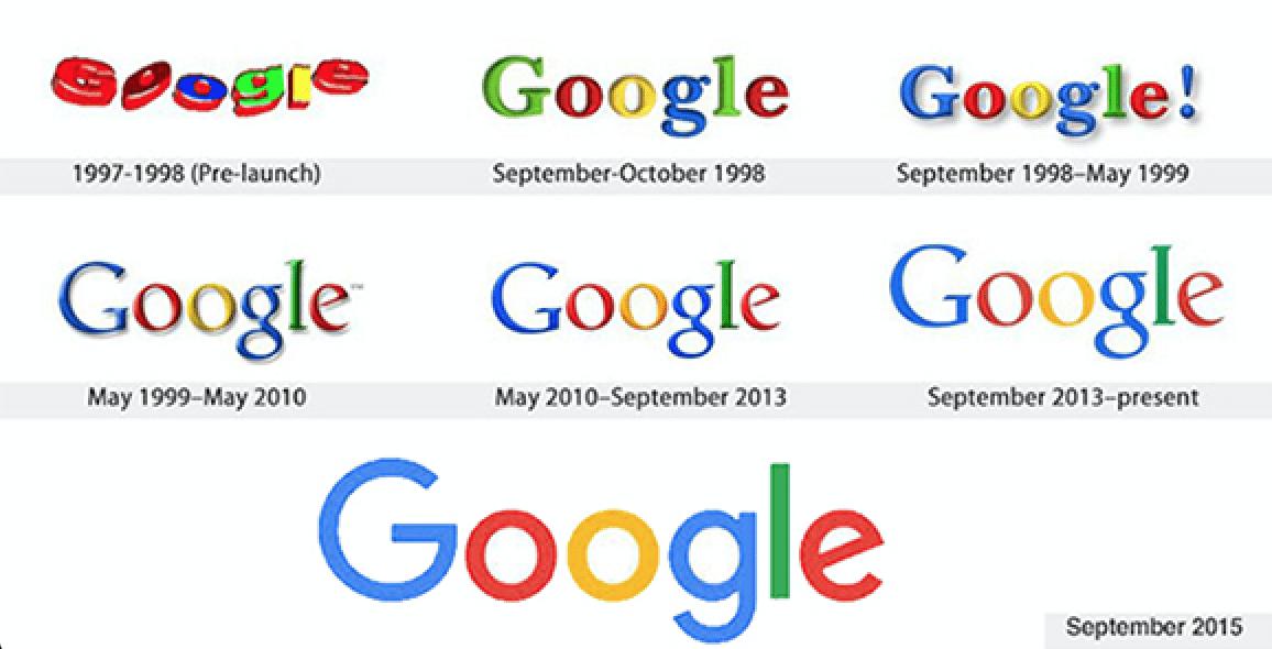 evolution-google
