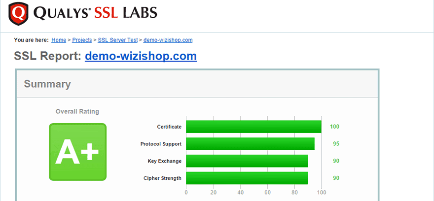 qualys-ssl