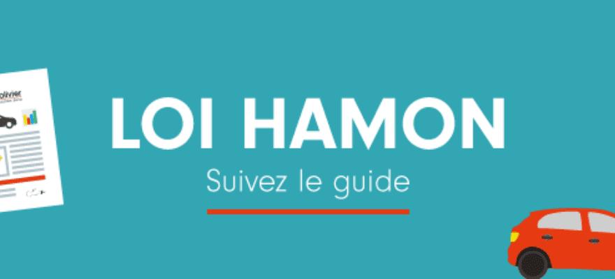 Loi Hamon : Comment être en conformité ?