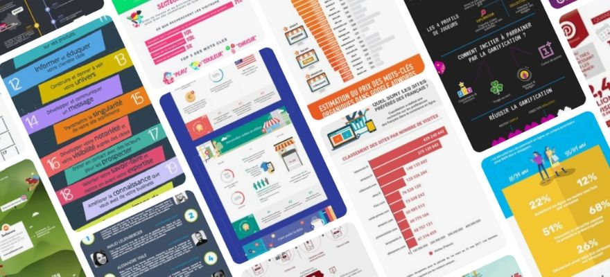 Infographie E-commerce : Découvrez nos ressources sur les leviers de la vente en ligne