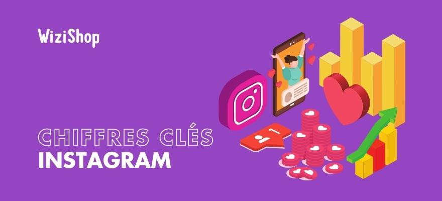 Chiffres Instagram 2021 : tendances, engagement et statistiques du réseau social
