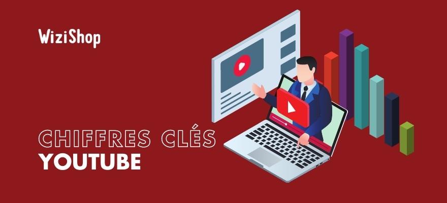 Statistiques YouTube 2021 : Utilisateurs, chiffres et tendances du réseau social